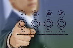 Составить бизнес-план на открытие своего бизнеса